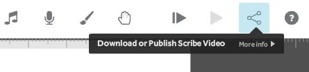 download publish