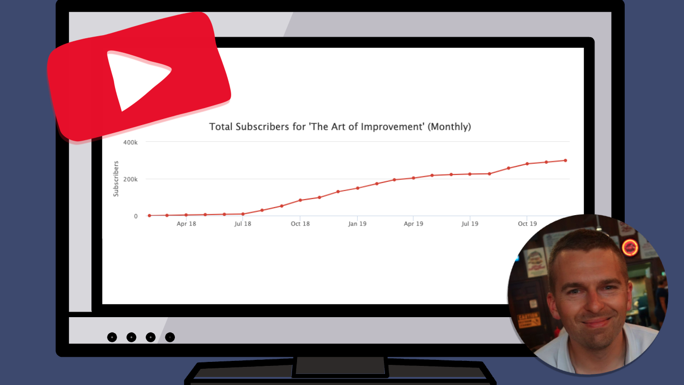 How I grew my YouTube channel to 327,000 subscribers in two years with VideoScribe
